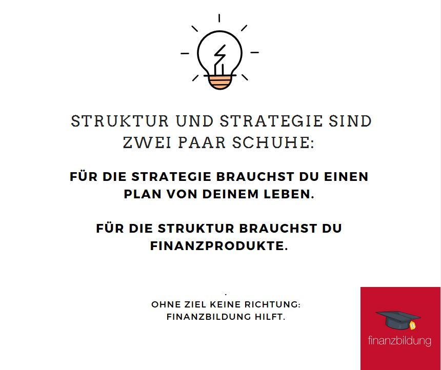 Geldanlage: Strategie ist nicht Struktur
